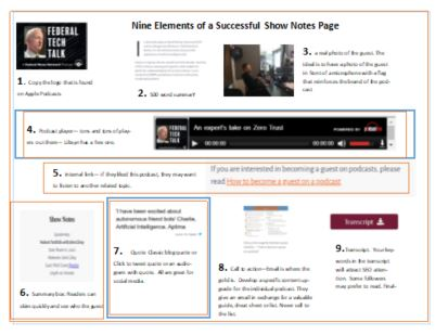 nine elements of a successful show notes page